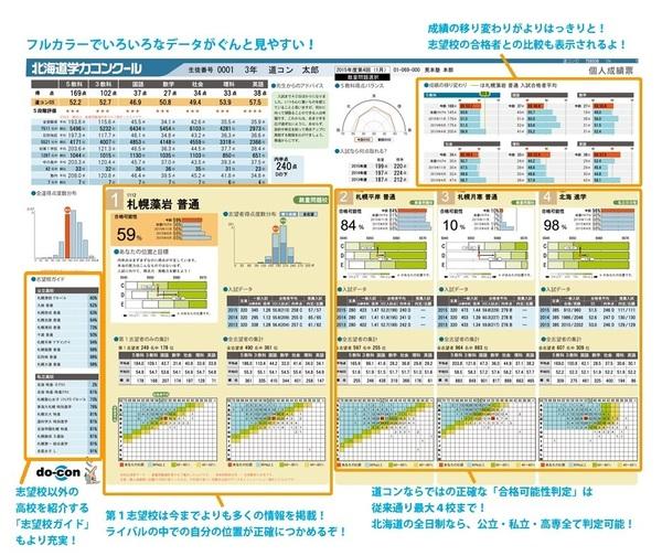 道コン分析.jpg