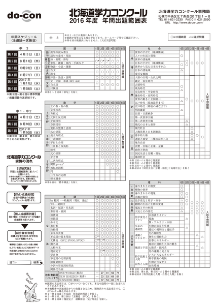 道コン範囲表2016.png